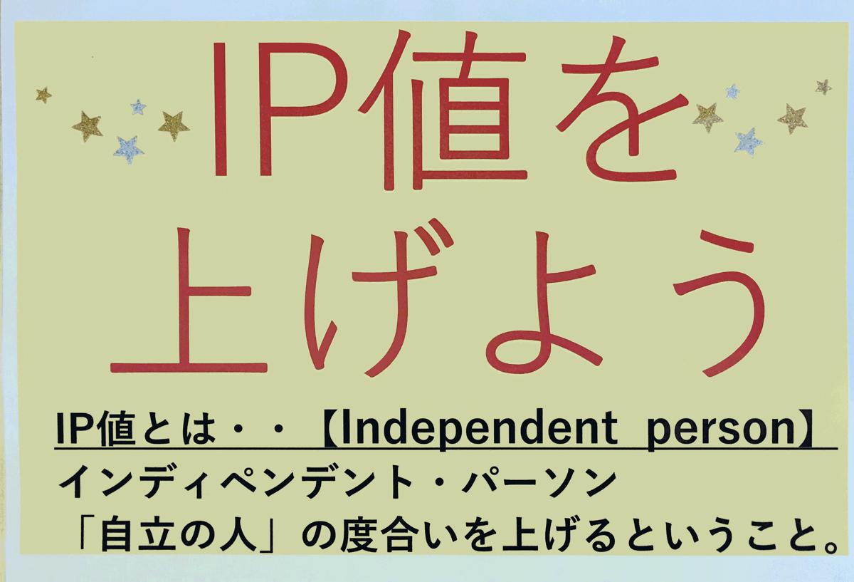 IP値についての画像