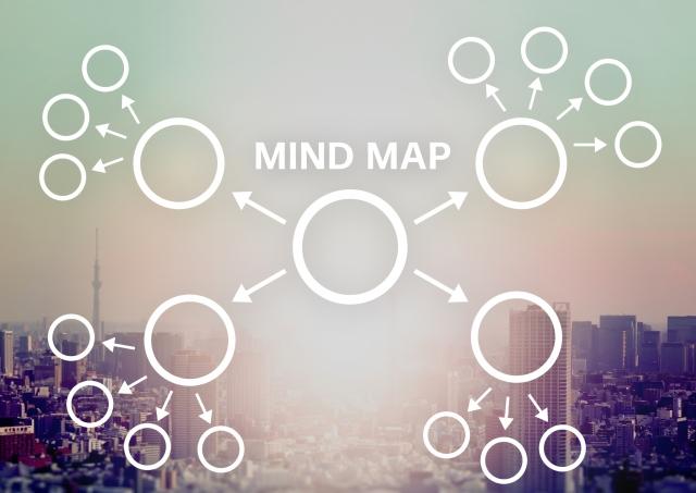 マインドマップの図