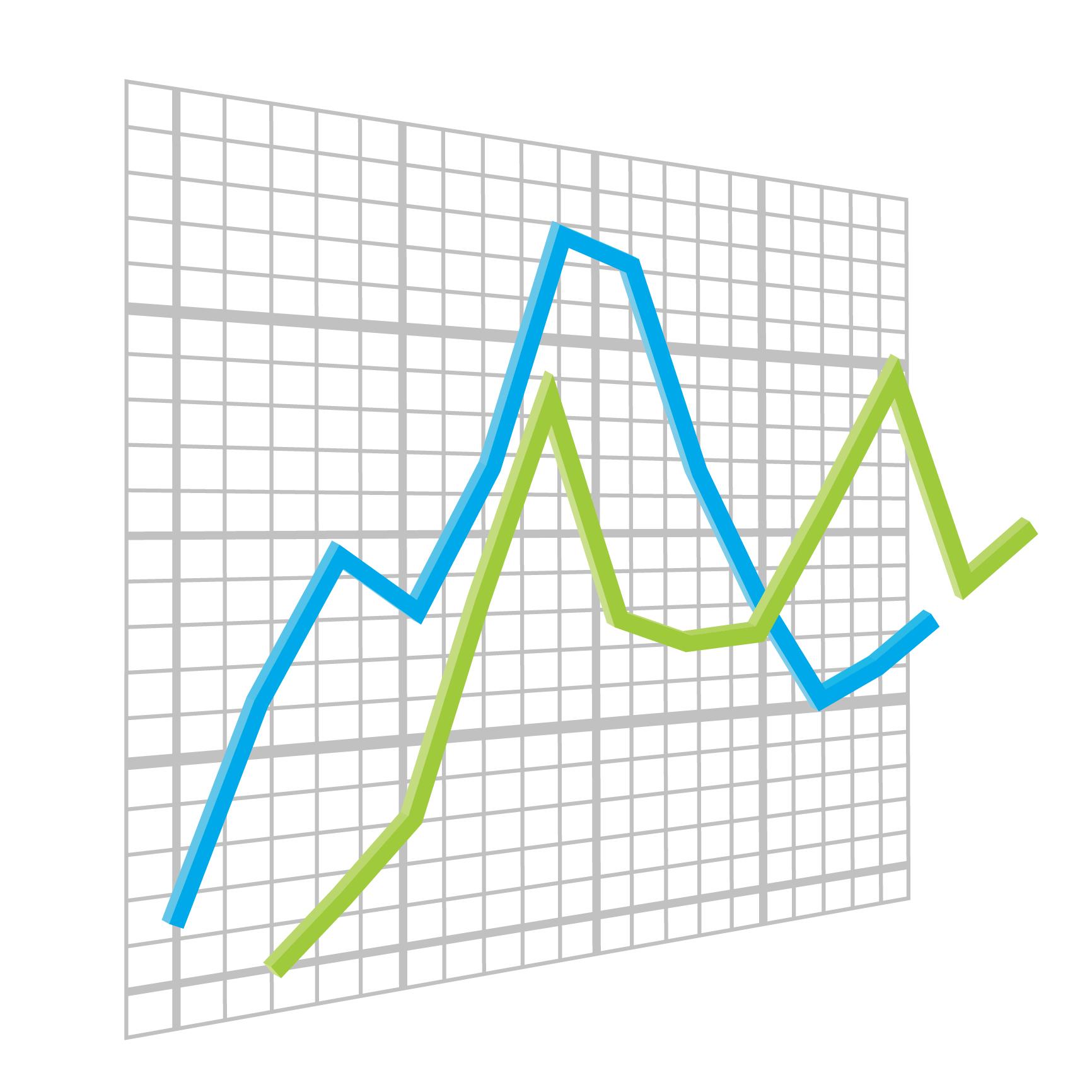 立体折れ線グラフ